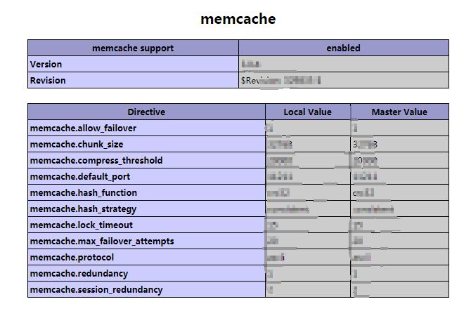 CentOS安装配置PHP的Memcache扩展