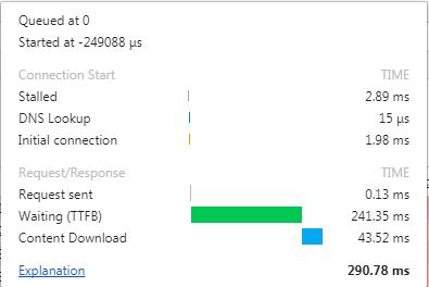 localhost与127.0.0.1对WordPress数据库连接速度的影响