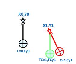 机器人与视觉标定理论详解