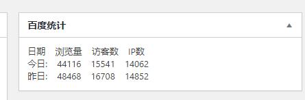 WordPress仪表盘添加百度统计数据显示